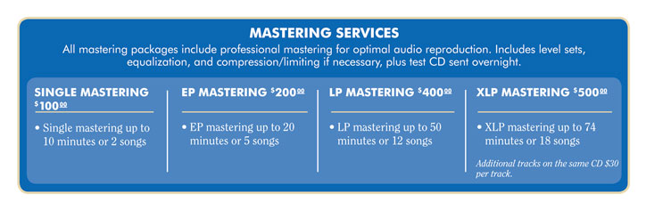 Mastering Services